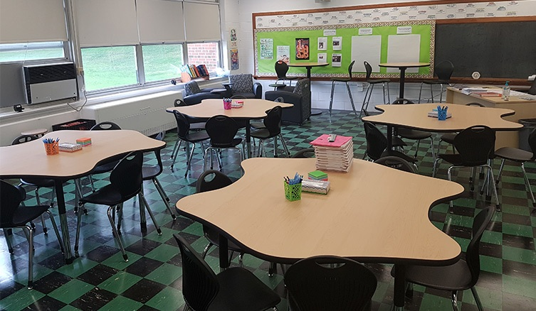 Creating An Optimal Learning Environment