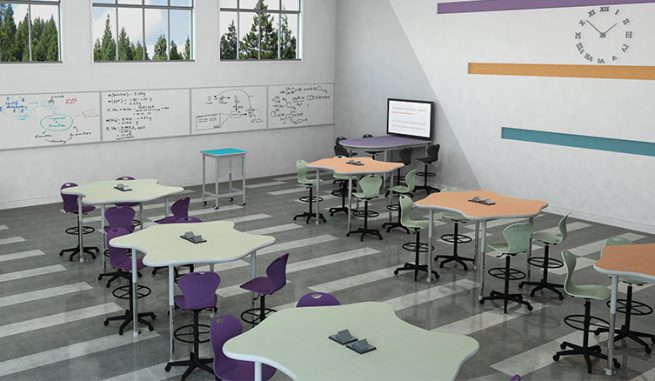 How Classroom Decor Affects Students : Insights academia furniture